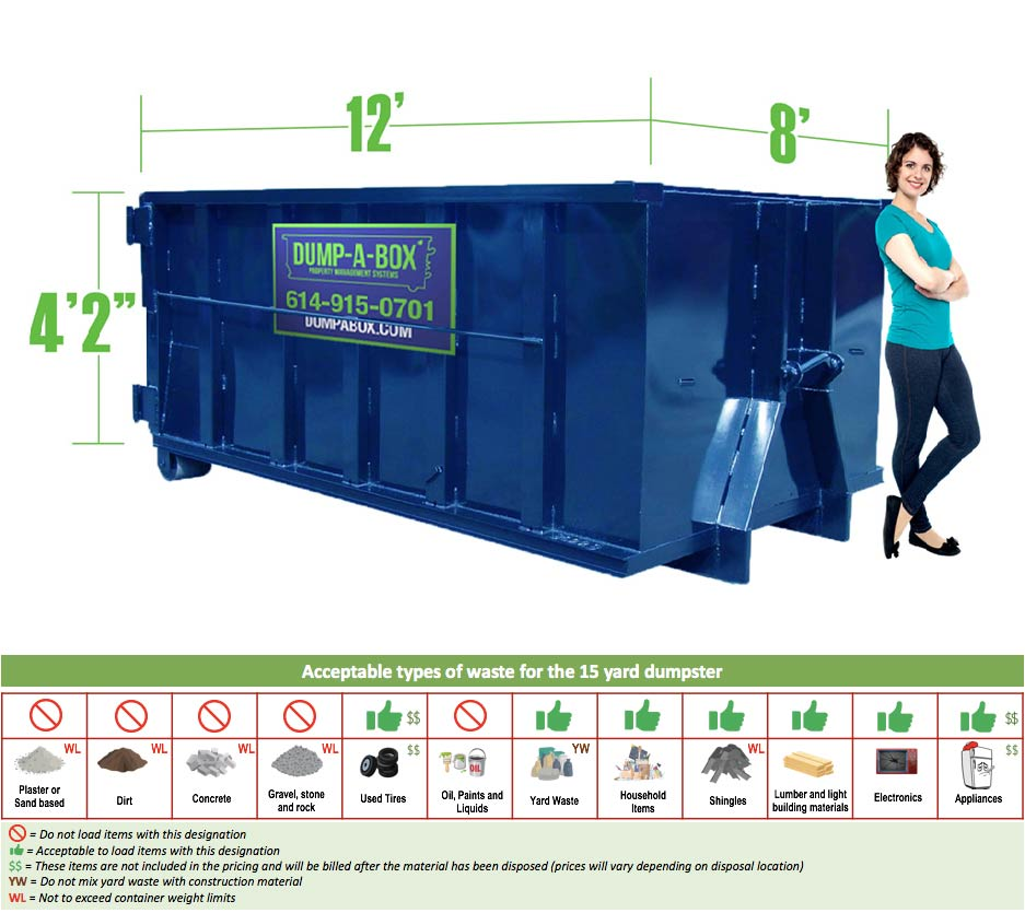 Image of dumpster: 15YD 3 Day
